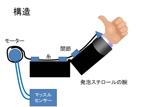 musclesensor2-2.jpg