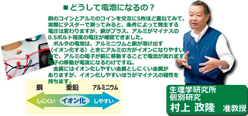 murakami-setumei.jpg