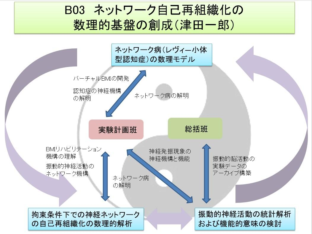 overview_b03.jpg