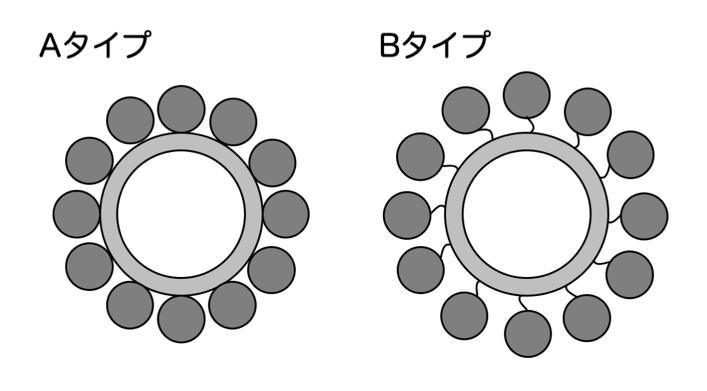 20200703murata-1.png