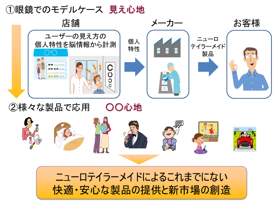 tokaikougaku20180830-4.png